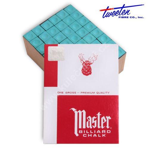 Chalk for billiard MASTER - green, 144pcs